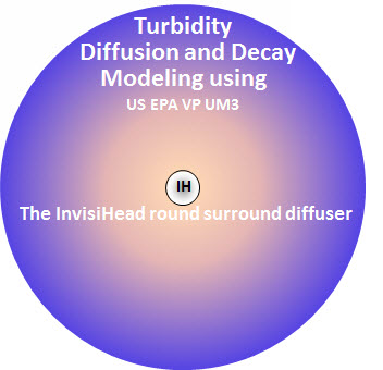 Dredging Turbidity Modeling