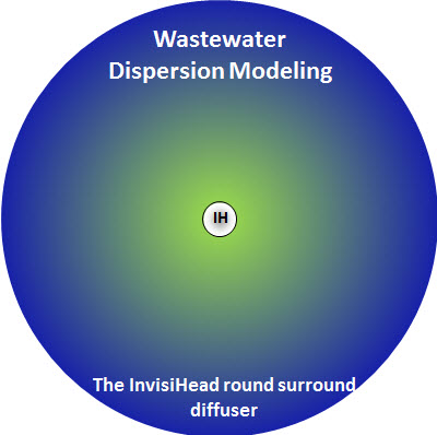 Wastewater dispersion modeling